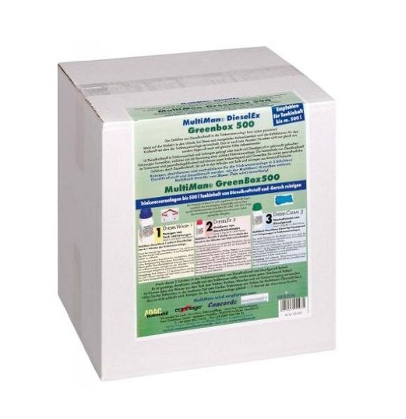 MultiMan GreenBox 500