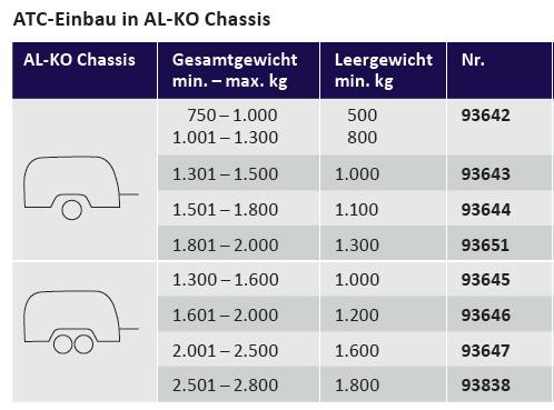 AL-KO Trailer-Control AL-KO 1301-1500 kg