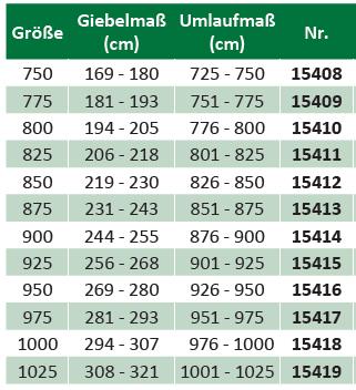 EuroTrail Sonnenvordach COMBI 826-850 cm ohne Gestänge