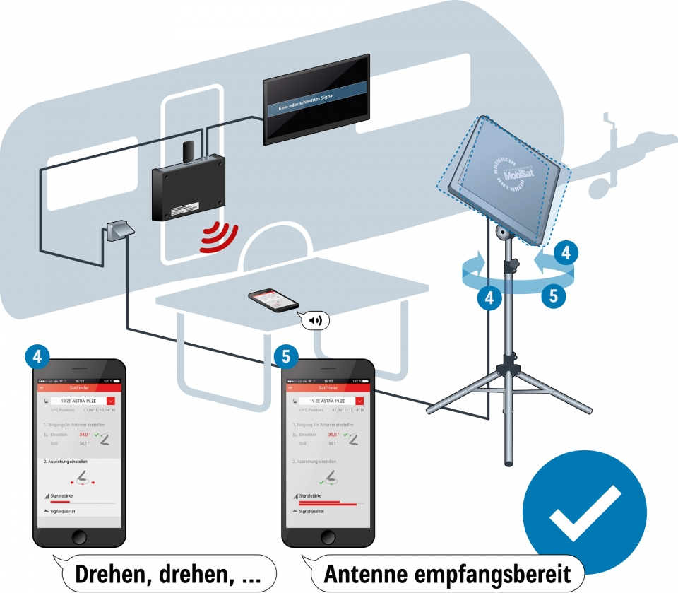 Kathrein Antennen-Set HDS 166plus