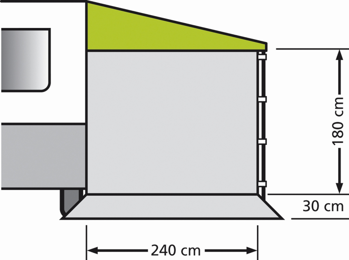 EuroTrail Sonnenvordach COMBI Seitenwand o.Fenster