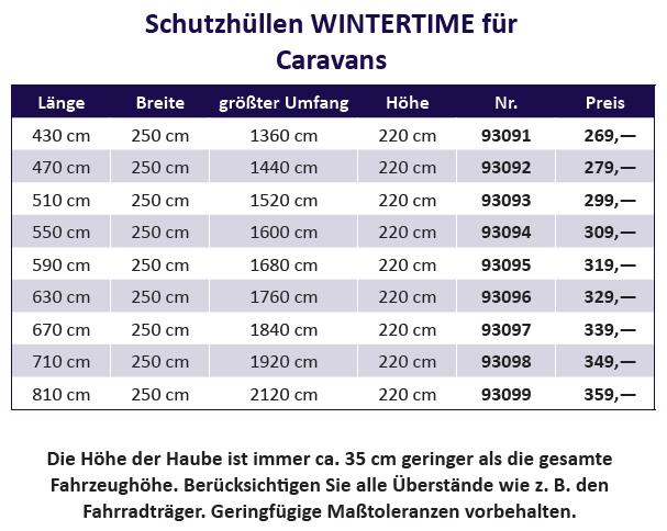 Hindermann Schutzhülle Wintertime Caravan 470 cm