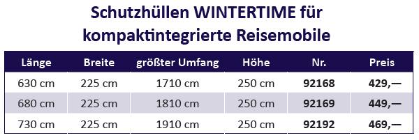Hindermann Schutzhülle Wintertime KI-RM 630 cm
