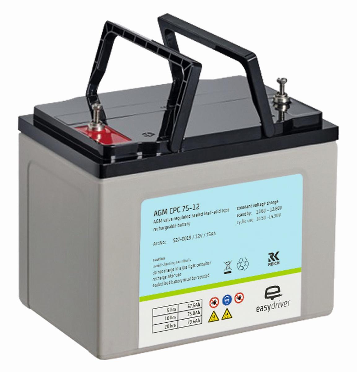 RK REICH easydriver Energie-Paket L