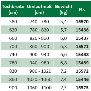 EuroTrail Sonnenvordach TOSCANA 860-900 cm (ohne Gestänge)