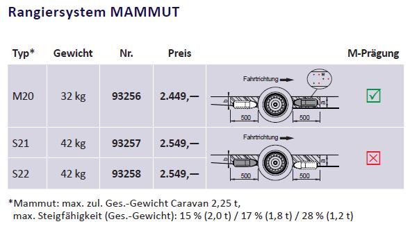 AL-KO Mammut Rangiersystem Typ S22