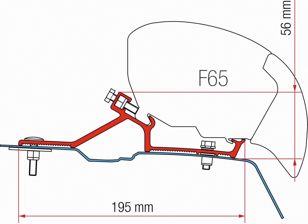 Fiamma F65 Renault Master Adapter Kit ab 2010