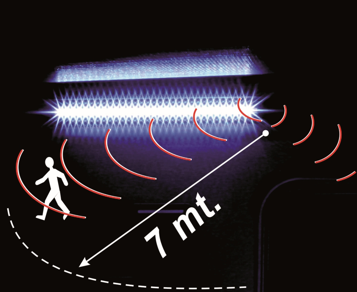 Fiamma LED Sensor Door Light Außenlicht