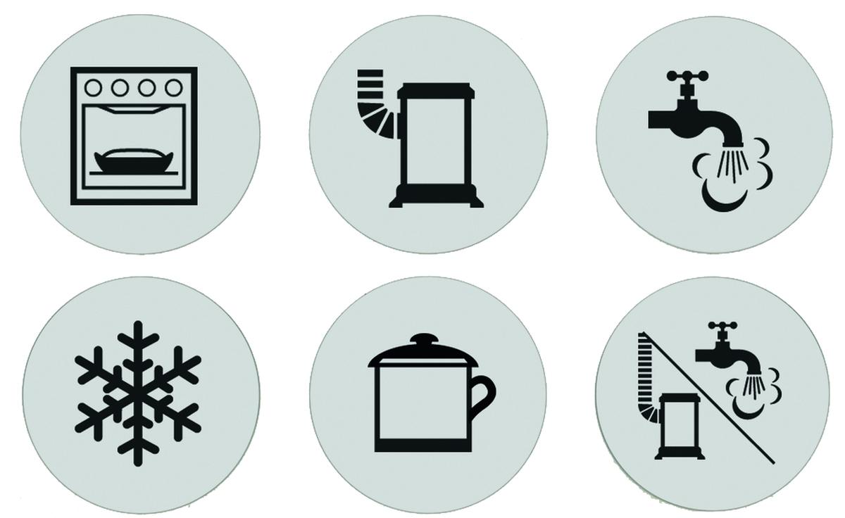 GOK Symbole für Verteilerblock