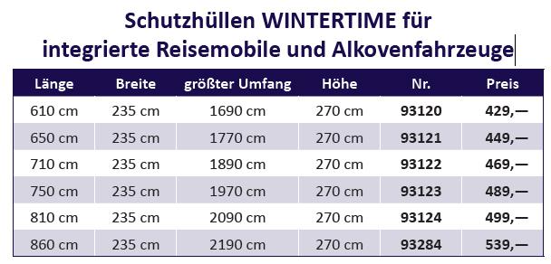 Hindermann Schutzhülle Wintertime RM 810 cm